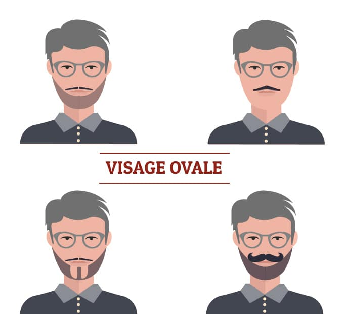 barbe pour visage ovale