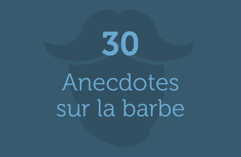 30 anecdotes sur la barbe