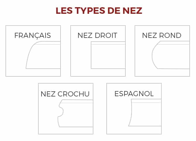 types nez - rasoir coupe choux